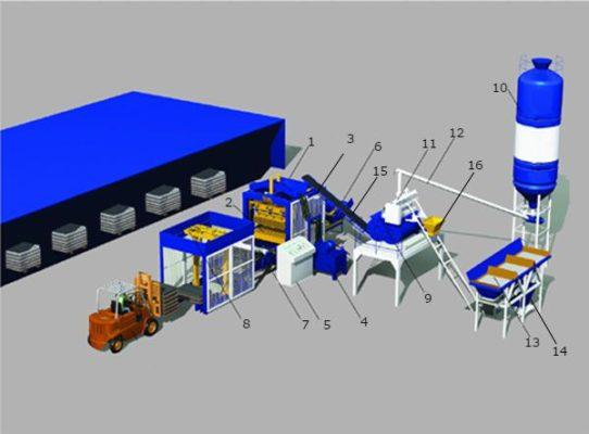 Quy trình sản xuất gạch không nung tự động hoàn toàn