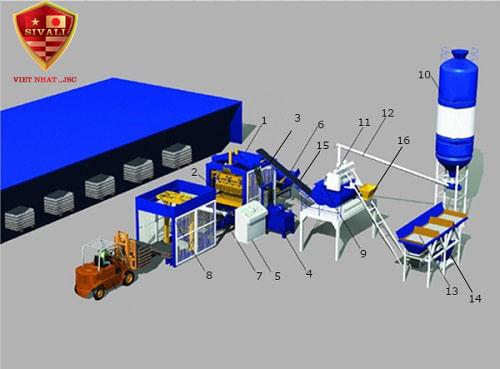 Dây chuyền sản xuất gạch không nung tự động hoàn toàn Sivali 10