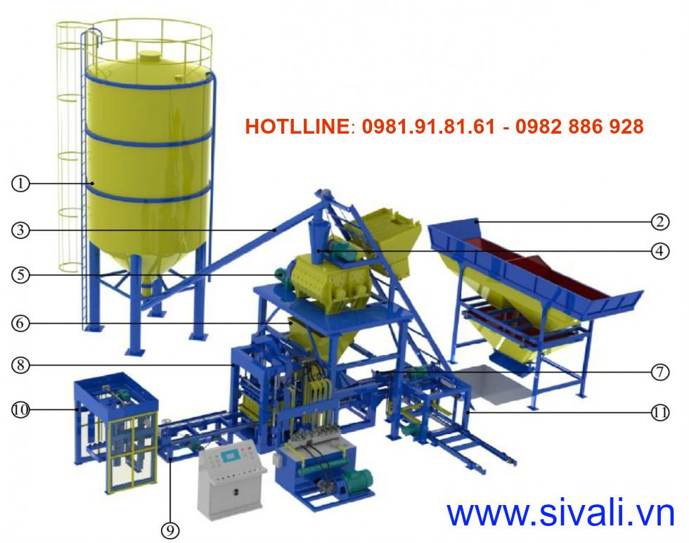Quy trình sản xuất gạch không nung đạt chuẩn