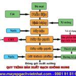 Quy trình sản xuất gạch không nung – Diễn giải, thuyết minh chi tiết